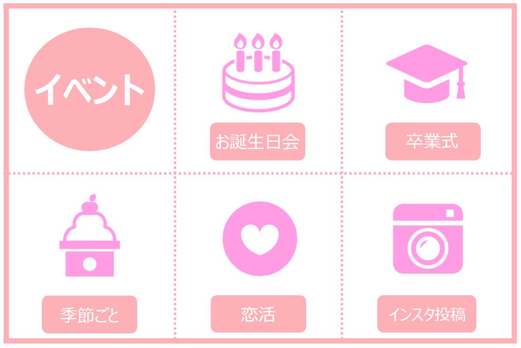 猫カフェモカのイベント(お誕生日会/卒業式/恋活)