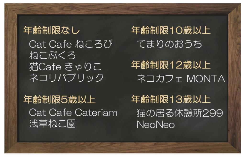 猫カフェの年齢制限早見表