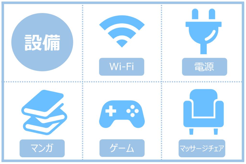猫カフェモカの設備(Wi-Fi/電源/漫画/ゲーム/マッサージチェア)